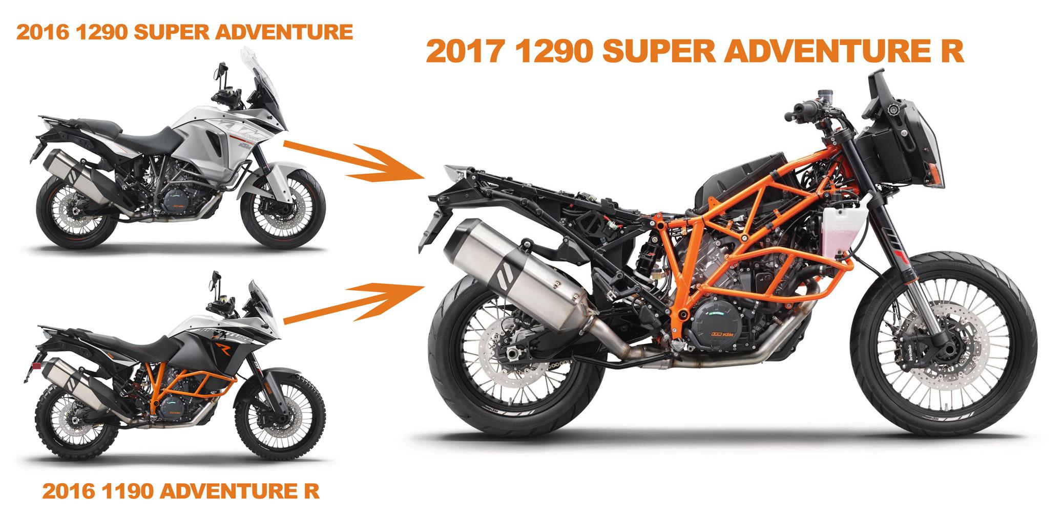 Ktm 1290 Super Adventure R No Topo Da Pirâmide Motores Sapo