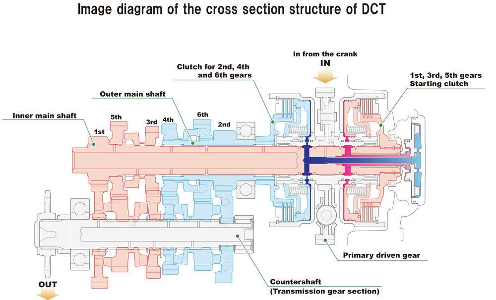 DCT図版_1224