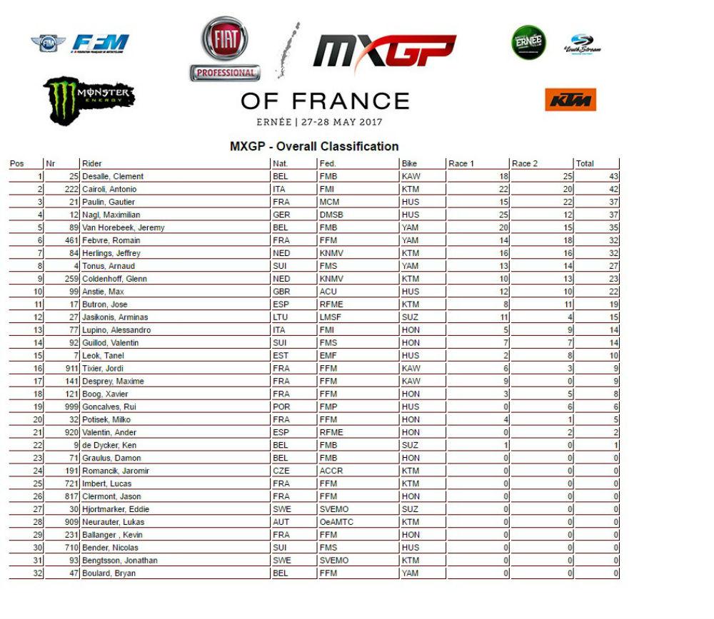 GP de França MXGP