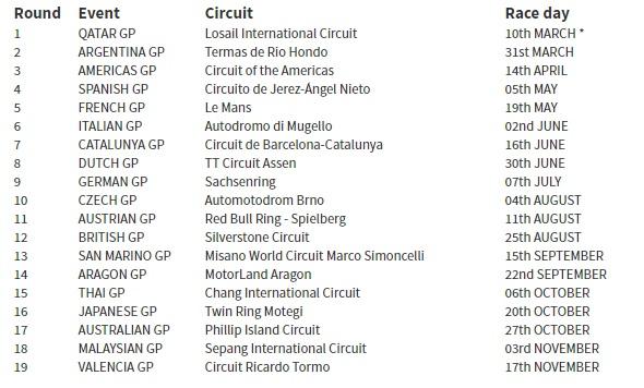 Moto Gp Calendario.Motogp Calendario Para 2019 Definido Desporto Sapo
